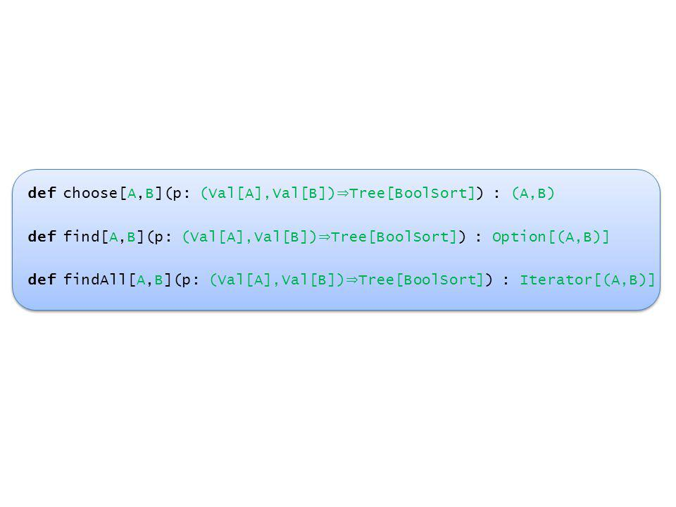 def choose[A,B](p: (Val[A],Val[B])⇒Tree[BoolSort]) : (A,B)